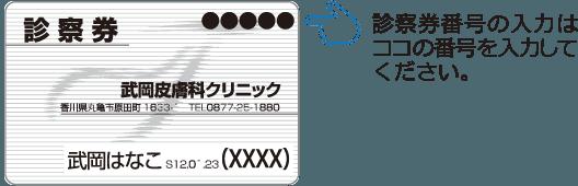 画像:旧診察券
